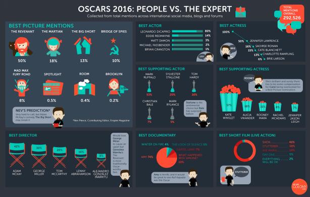 oscar-predictions.png